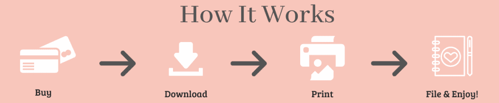 How It Works - Open for Christmas